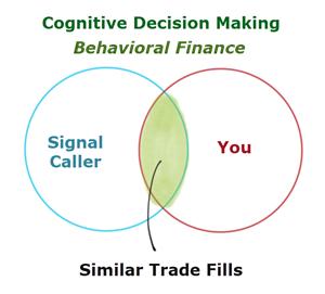 Signal Calling Trade Alert Business Model